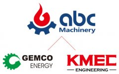 GEMCO and KMEC Are Integrated into ABC Machinery