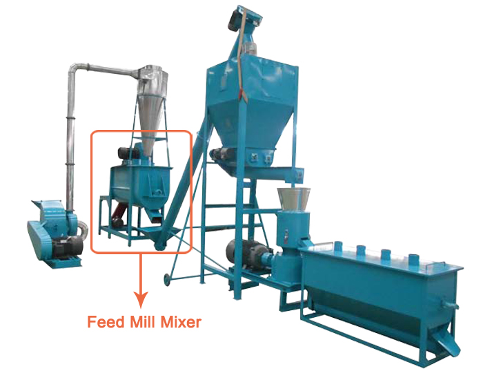 Used for Small Feed Mill